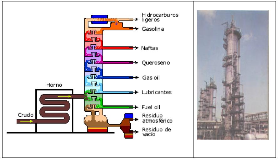 Energ As Usos Que Se Le Da Al Petroleo