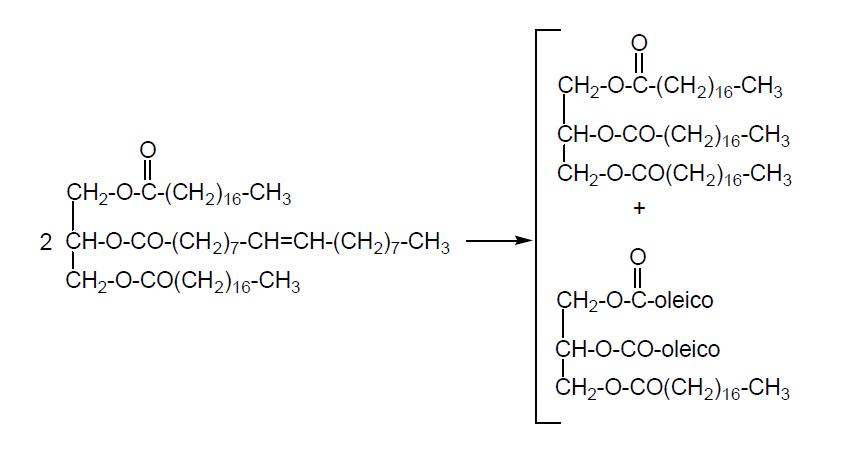 Qu mica org nica industrial for Formula quimica del aceite de cocina