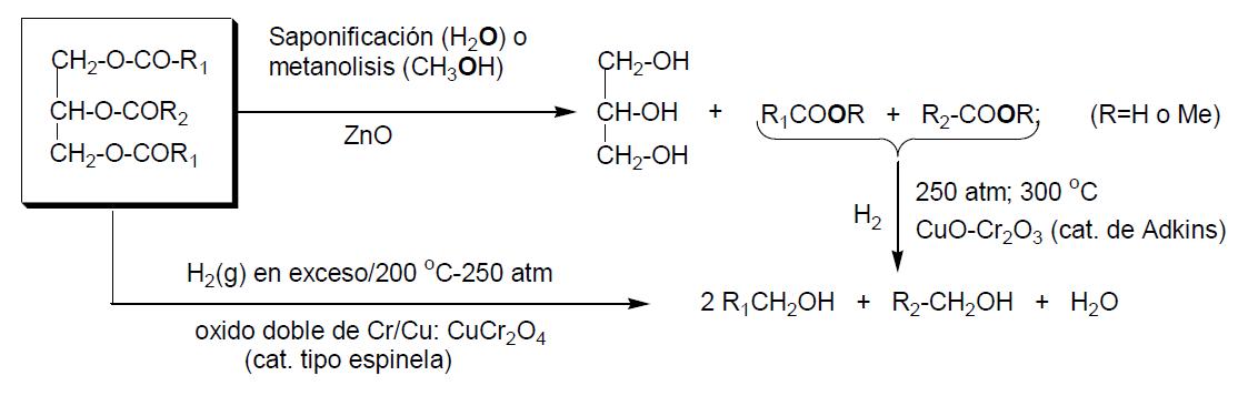 Para que sirve el cloruro de sodio y glicerol