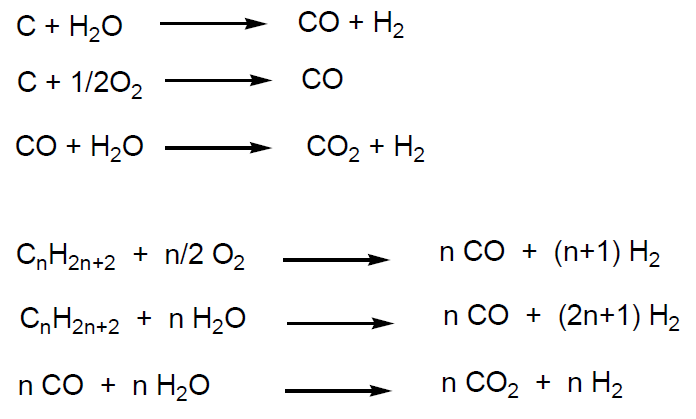 Formulas Quimicas Organicas Química Orgánica Industrial