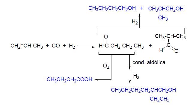 usos de la glicerina quimica